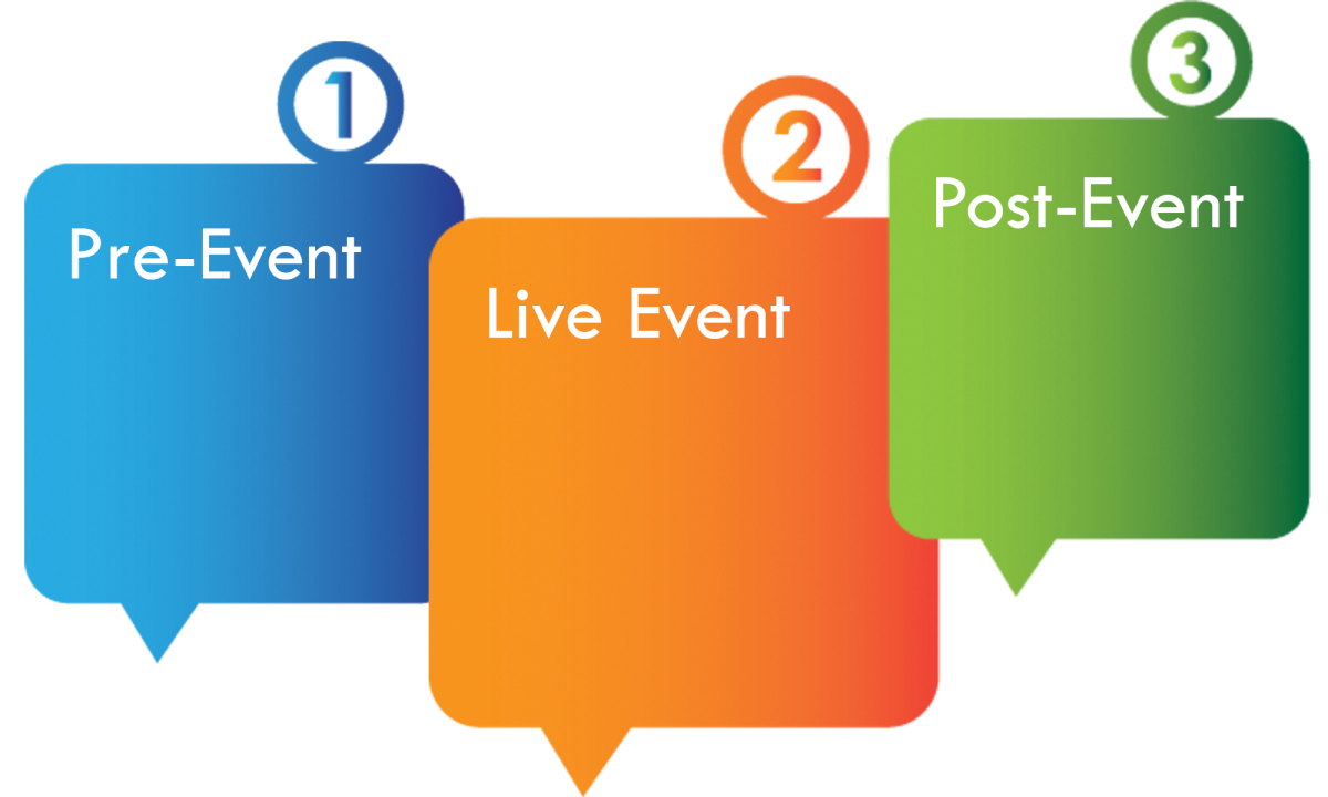 Host The Best Event To Connect Effectively and Efficiently With Event Managers In Town