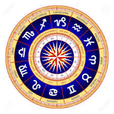 Astrological-Remedies