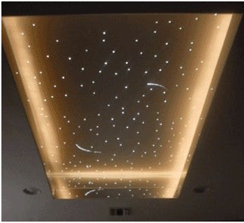 Where To Use Star Ceiling Lights