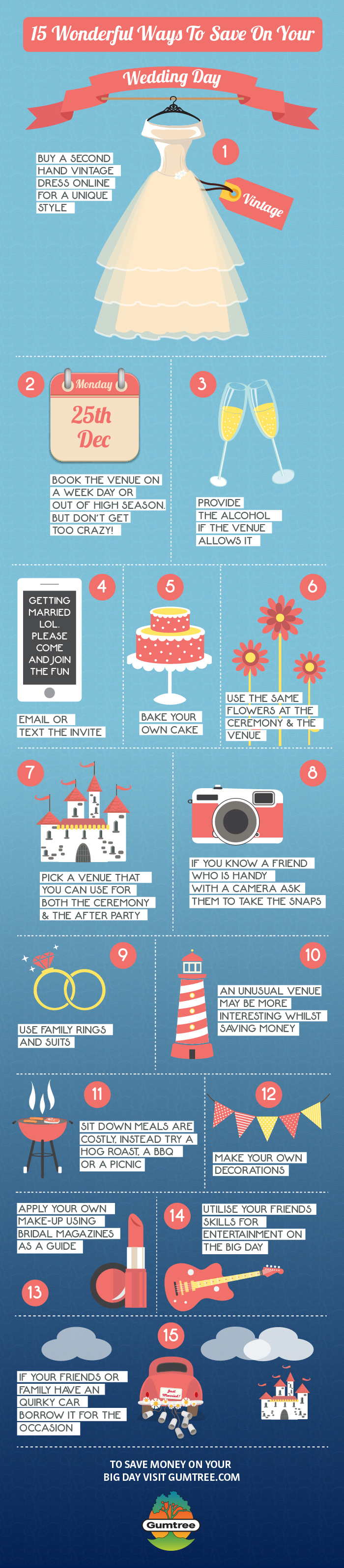 15 Money Saving Tips For Your Wedding Day