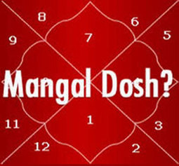 5 Lesser Known Facts About Manglik Dosha