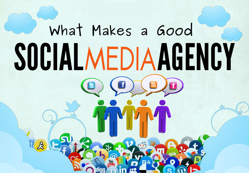 Need for A Social Media Marketing Agency