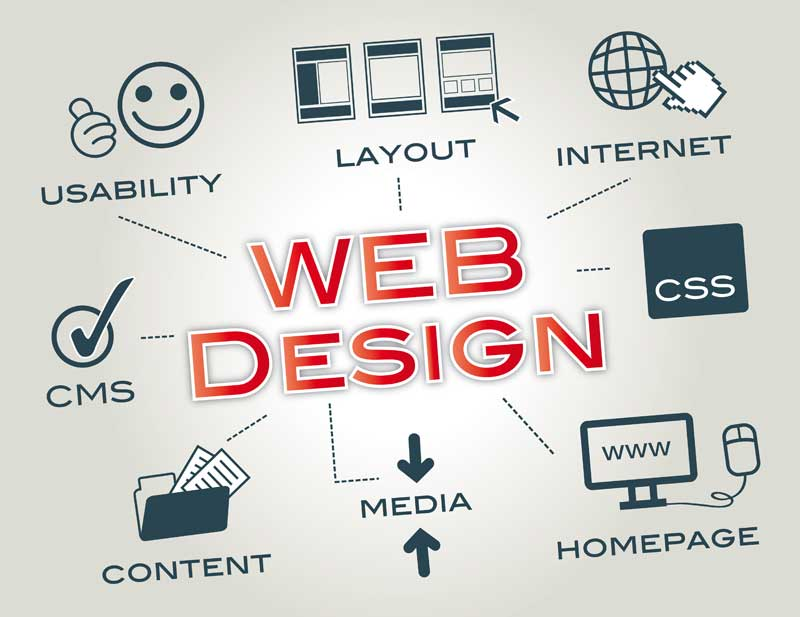 Things To Consider While Selecting Best Web Design Company
